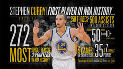 Curryinfographic
